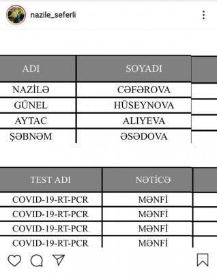 Bu iki azərbaycanlı məşhur koronavirusa yoluxub? — Bizdə koronavirus... - FOTO